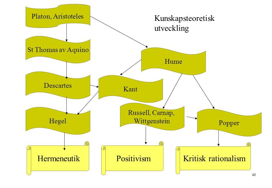 Kunskapsteoretisk utveckling