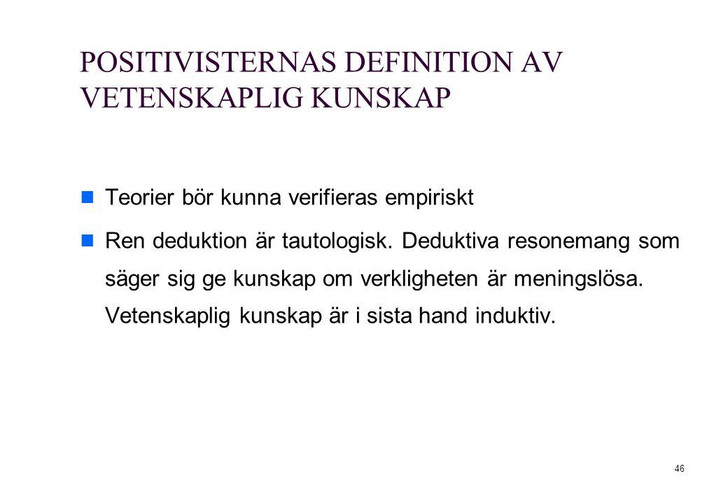 POSITIVISTERNAS DEFINITION AV VETENSKAPLIG KUNSKAP