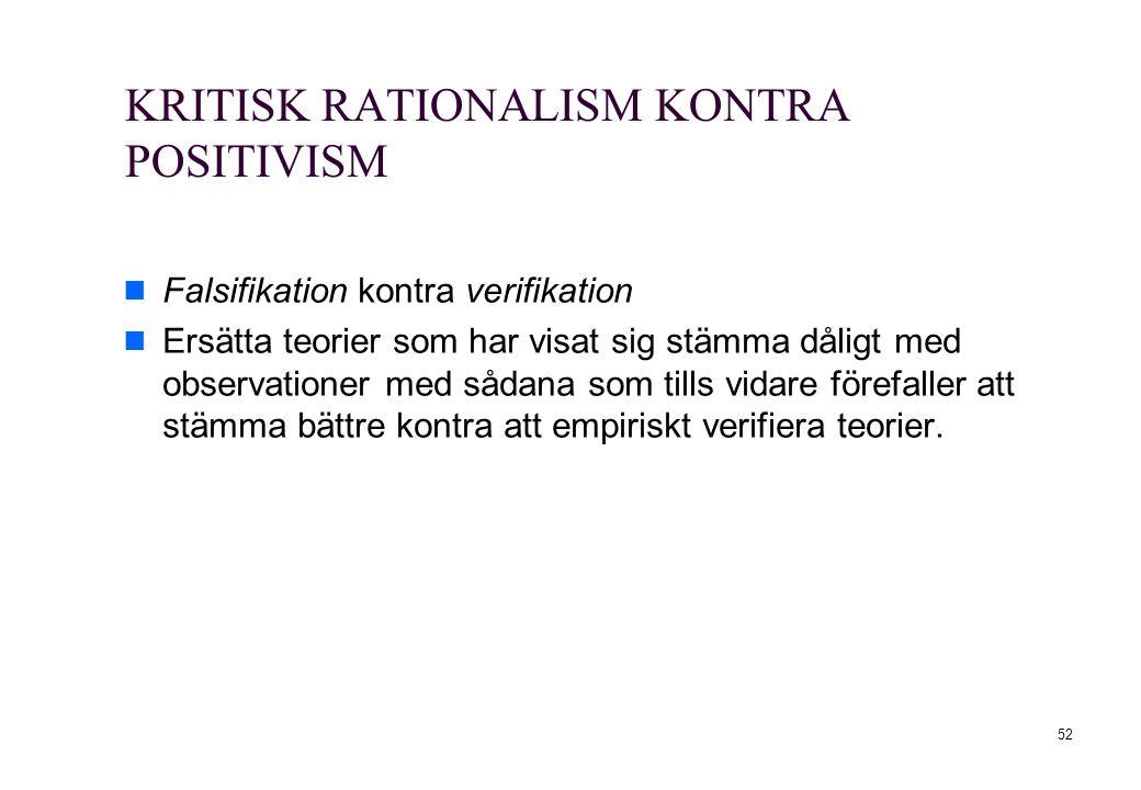 KRITISK RATIONALISM KONTRA POSITIVISM