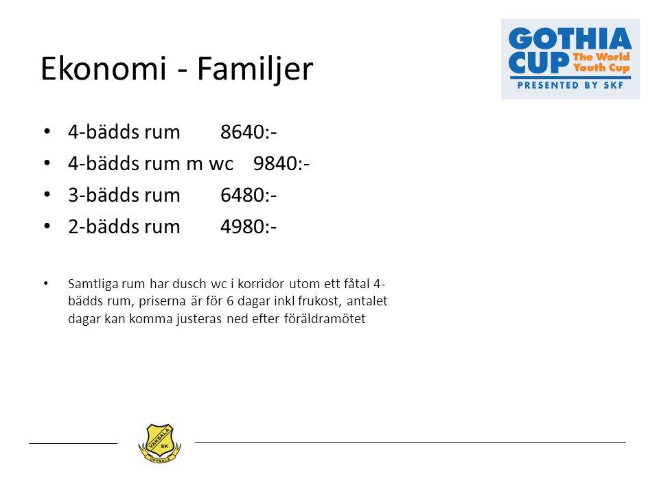 Ekonomi - Familjer 4-bädds rum 8640:- 4-bädds rum m wc 9840:-