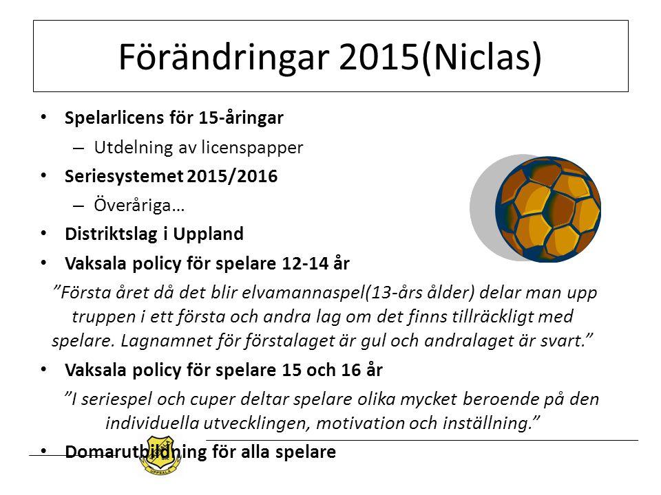 Förändringar 2015(Niclas)