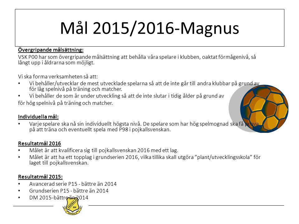 Mål 2015/2016-Magnus Övergripande målsättning: