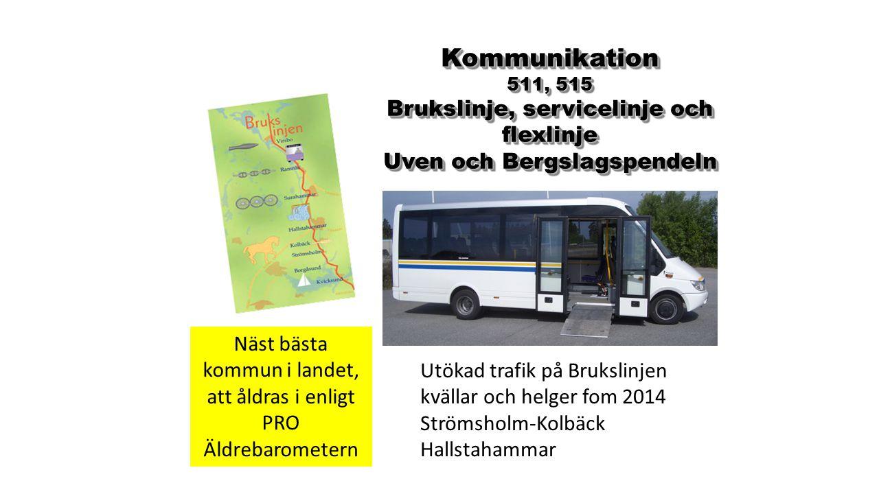 Kommunikation Brukslinje, servicelinje och flexlinje