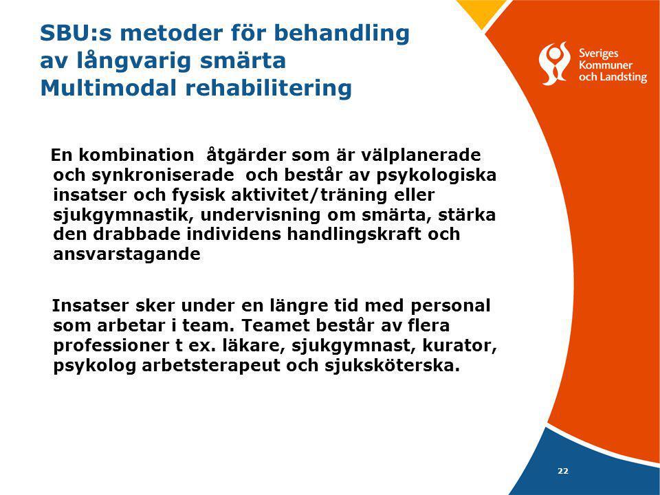 SBU:s metoder för behandling av långvarig smärta Multimodal rehabilitering