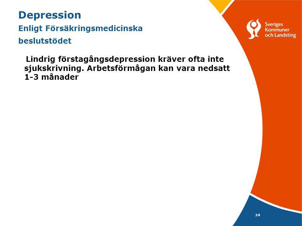 Depression Enligt Försäkringsmedicinska beslutstödet