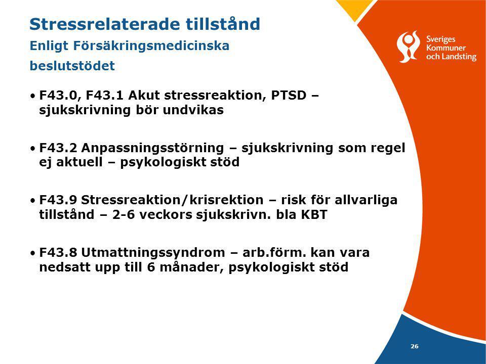 Stressrelaterade tillstånd Enligt Försäkringsmedicinska beslutstödet