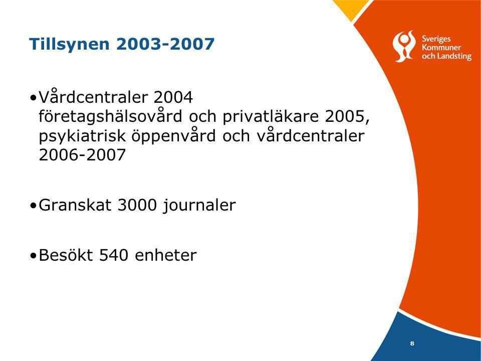 Tillsynen 2003-2007 Vårdcentraler 2004 företagshälsovård och privatläkare 2005, psykiatrisk öppenvård och vårdcentraler 2006-2007.