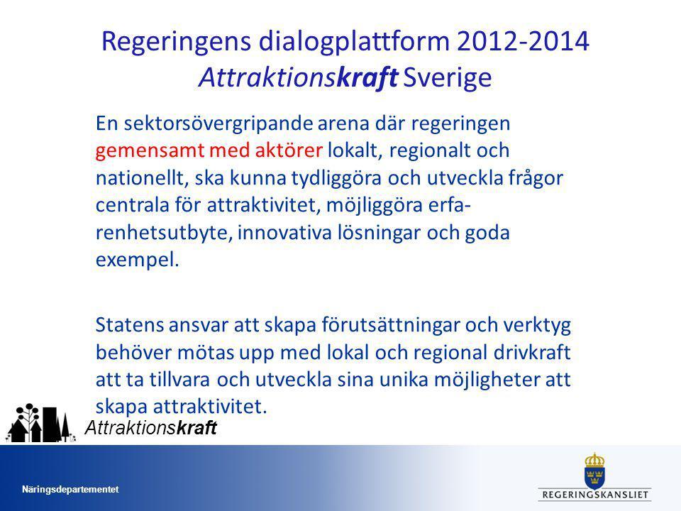Regeringens dialogplattform 2012-2014 Attraktionskraft Sverige