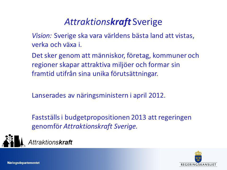 Attraktionskraft Sverige