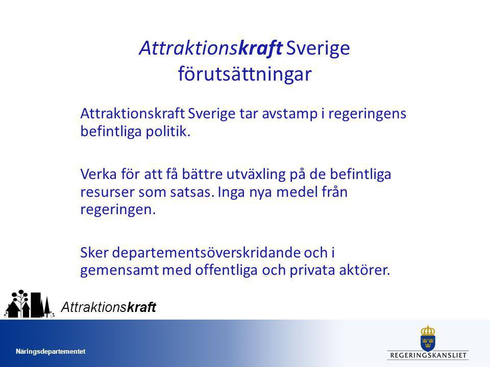 Attraktionskraft Sverige förutsättningar