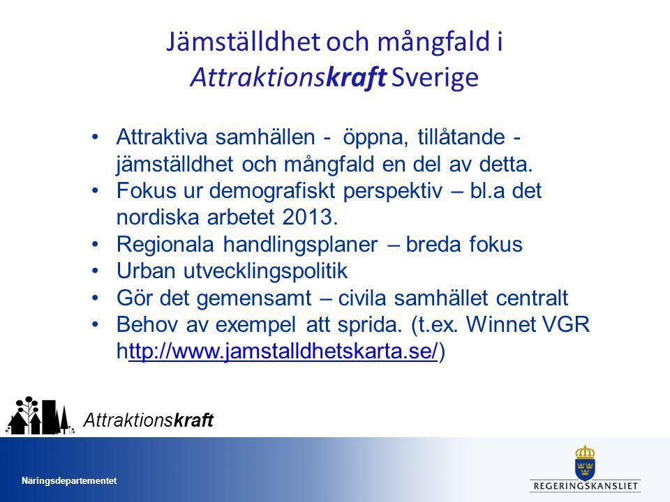 Jämställdhet och mångfald i Attraktionskraft Sverige
