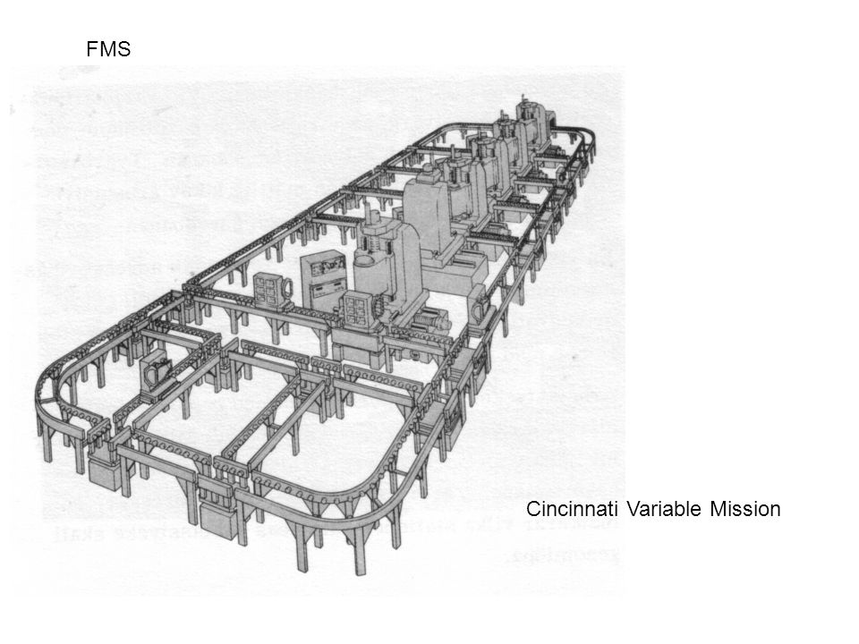 FMS Cincinnati Variable Mission