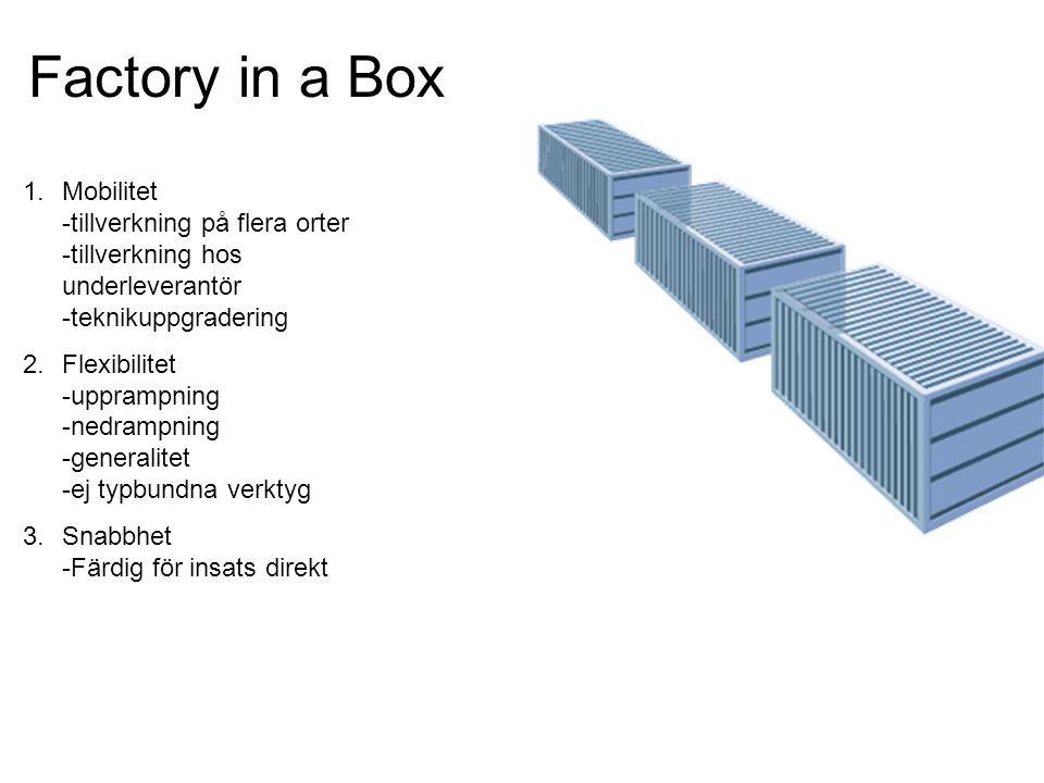 Factory in a Box Mobilitet -tillverkning på flera orter -tillverkning hos underleverantör -teknikuppgradering.