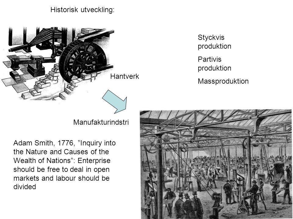 Historisk utveckling:
