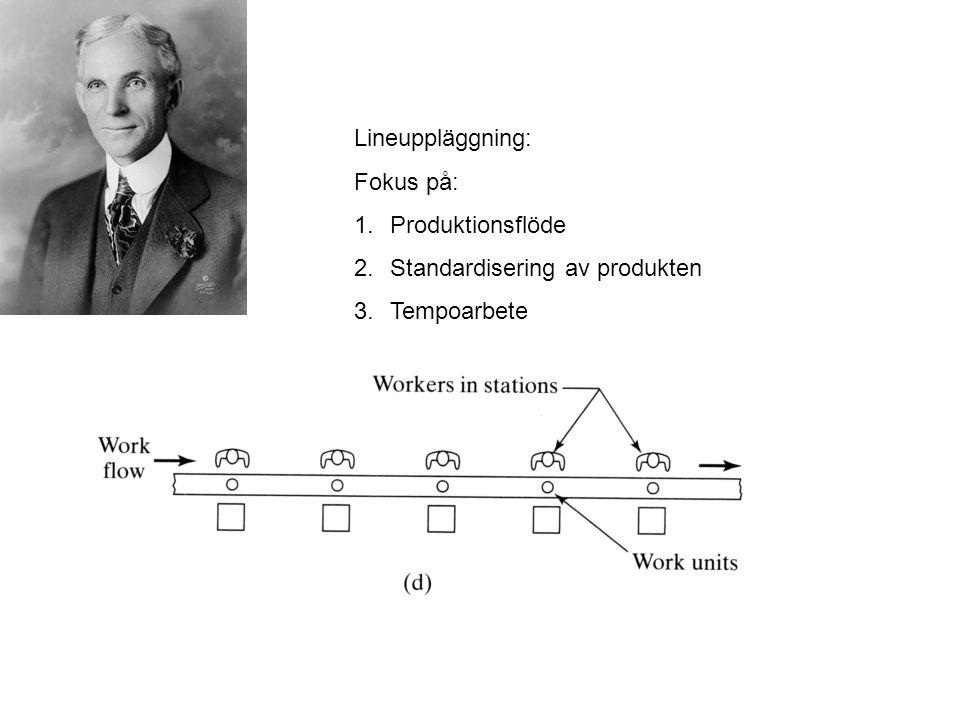 Lineuppläggning: Fokus på: Produktionsflöde Standardisering av produkten Tempoarbete