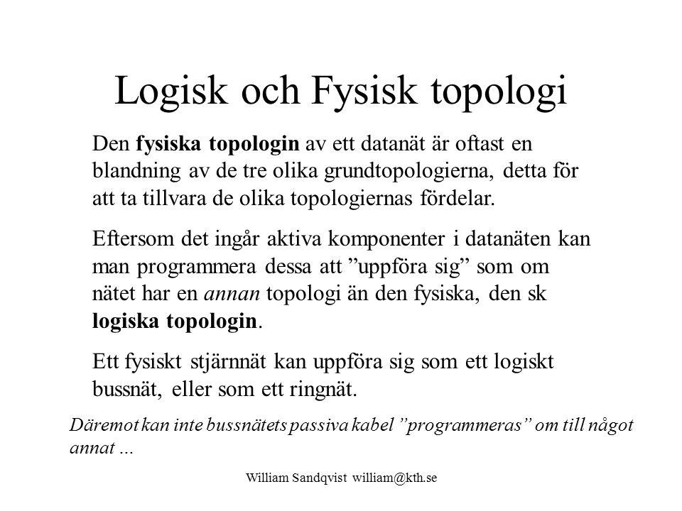 Logisk och Fysisk topologi