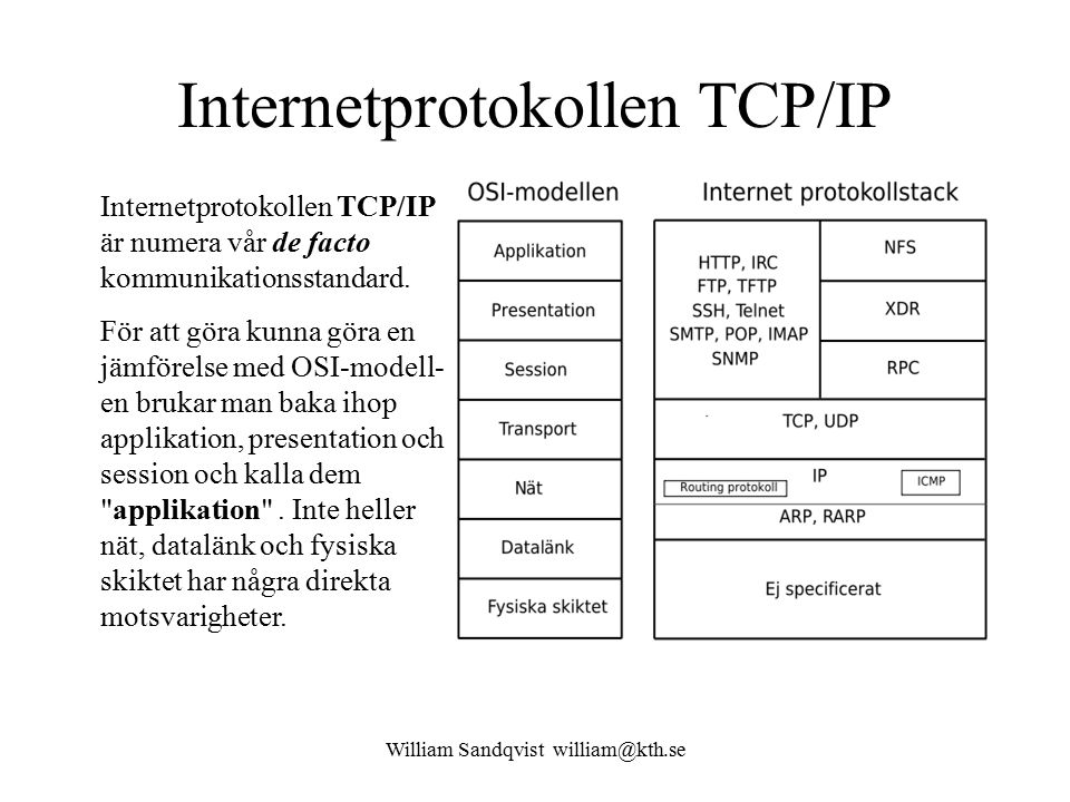 Internetprotokollen TCP/IP