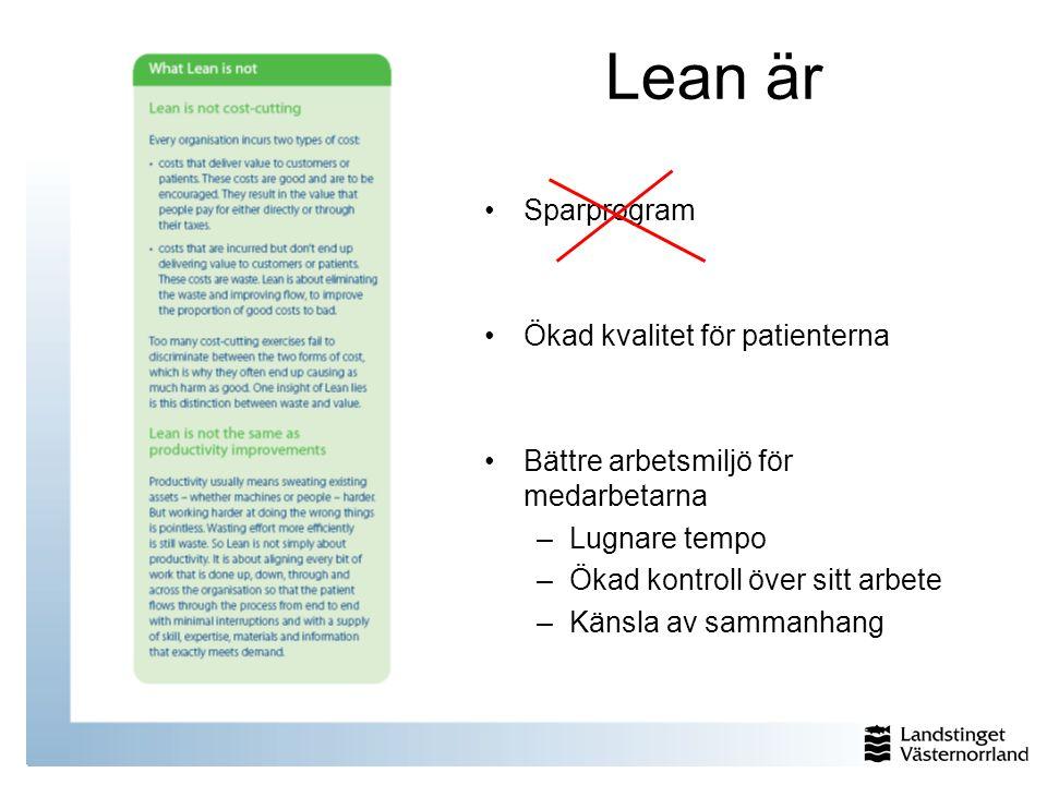 Lean är Sparprogram Ökad kvalitet för patienterna