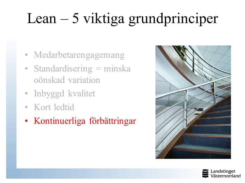 Lean – 5 viktiga grundprinciper