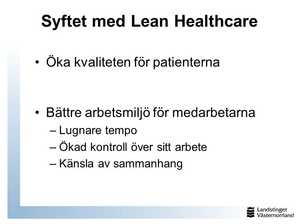 Syftet med Lean Healthcare