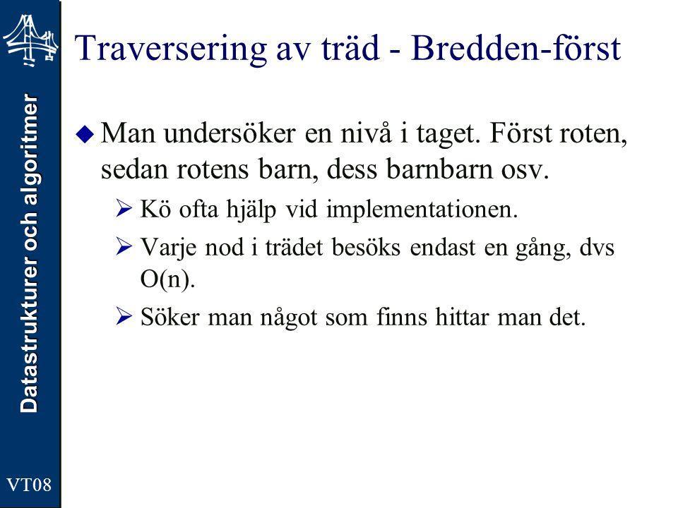 Traversering av träd - Bredden-först