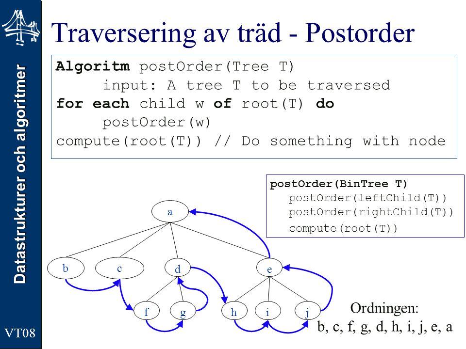 Traversering av träd - Postorder