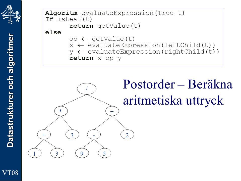 Postorder – Beräkna aritmetiska uttryck