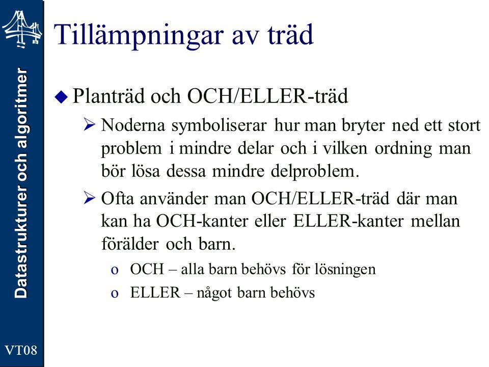 Tillämpningar av träd Planträd och OCH/ELLER-träd