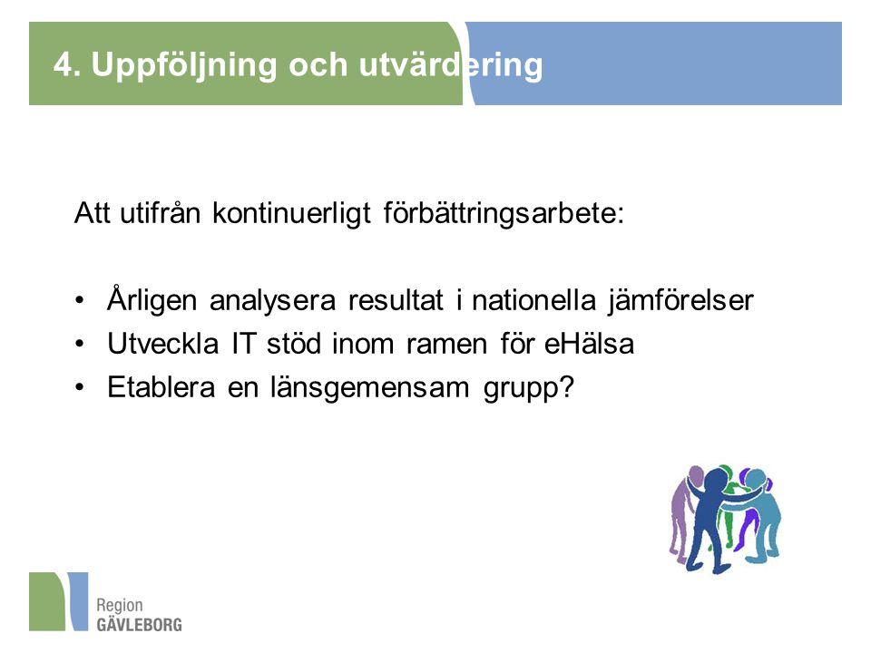4. Uppföljning och utvärdering