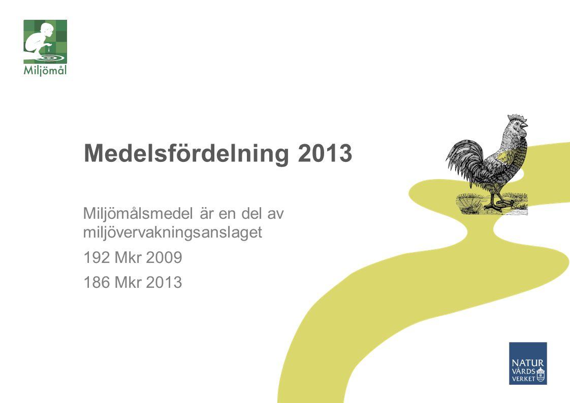 Medelsfördelning 2013 Miljömålsmedel är en del av miljövervakningsanslaget. 192 Mkr 2009. 186 Mkr 2013.