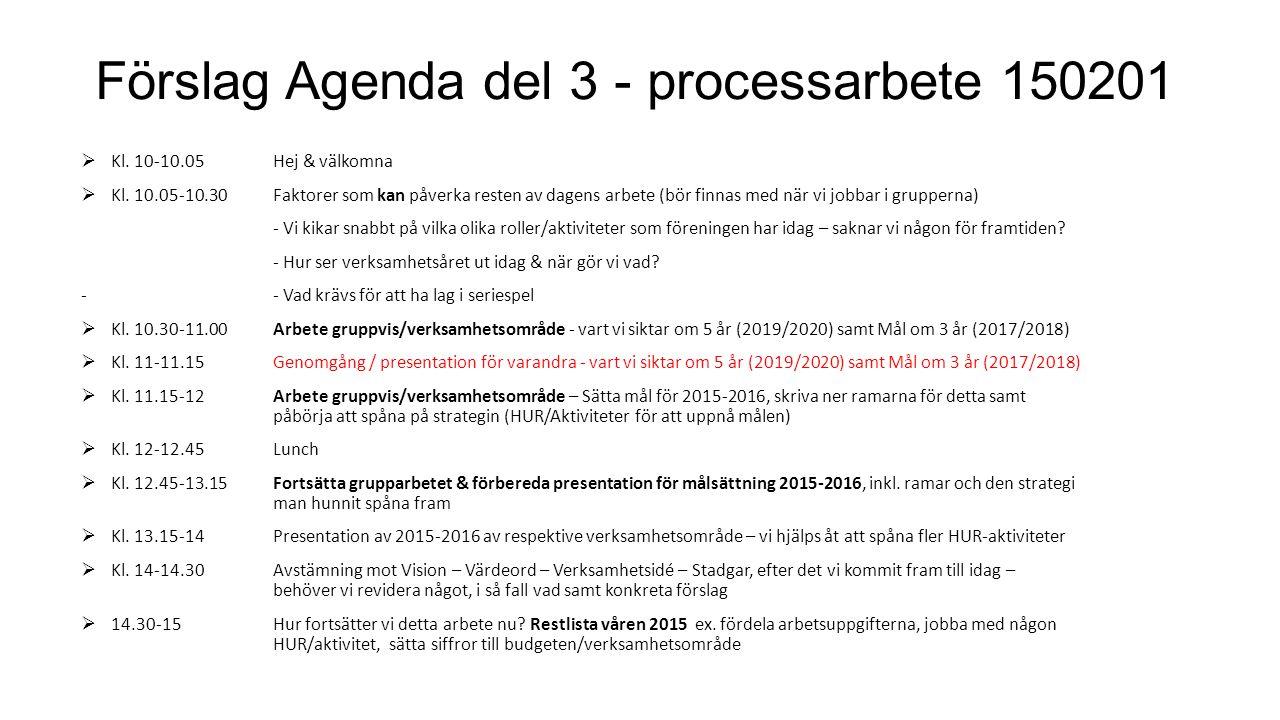 Förslag Agenda del 3 - processarbete 150201