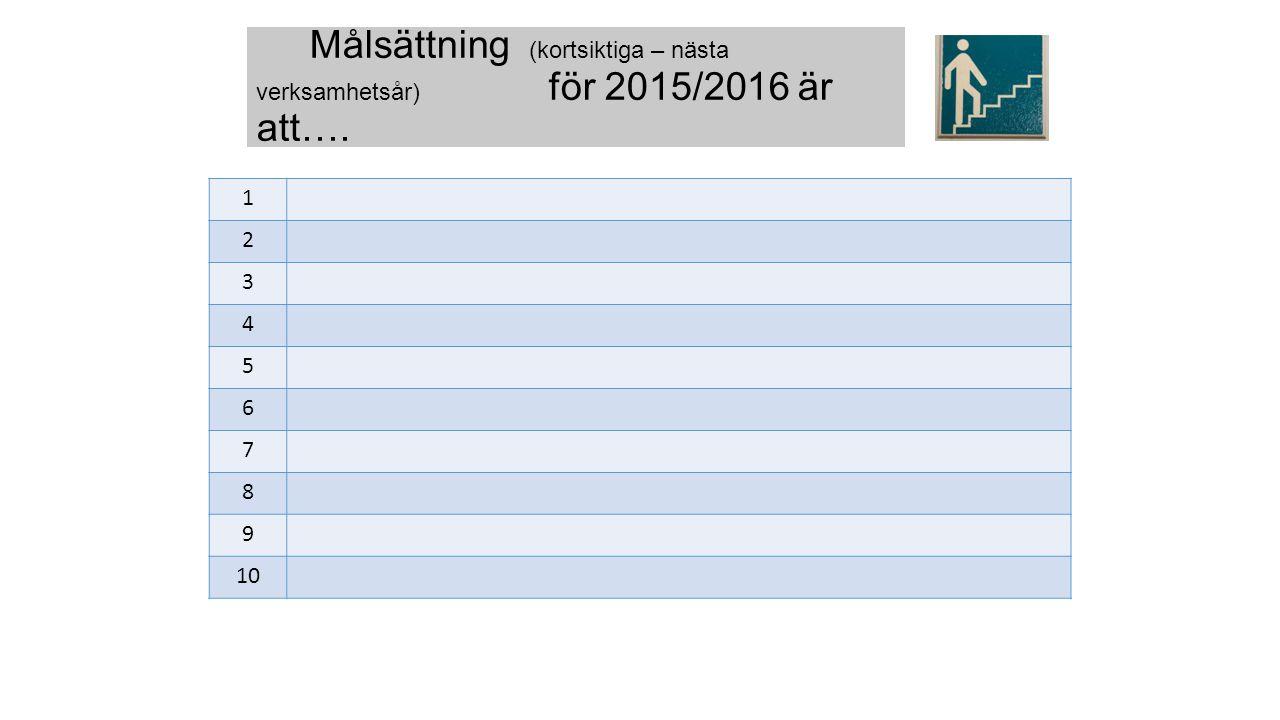 Målsättning (kortsiktiga – nästa verksamhetsår) för 2015/2016 är att….
