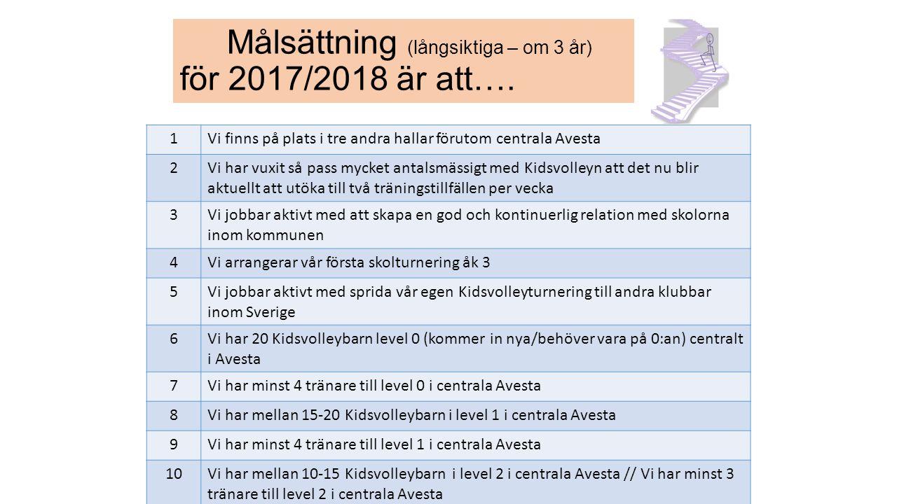 Målsättning (långsiktiga – om 3 år) för 2017/2018 är att….