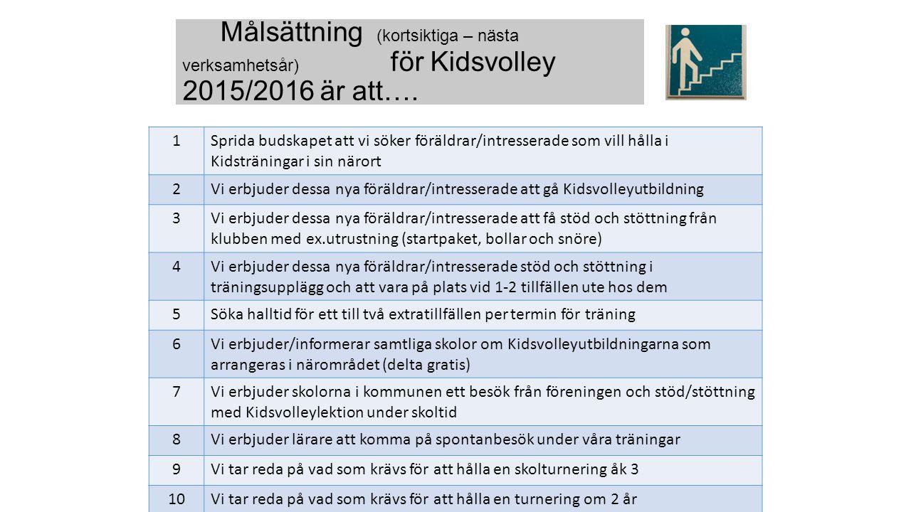 Målsättning (kortsiktiga – nästa verksamhetsår) för Kidsvolley 2015/2016 är att….