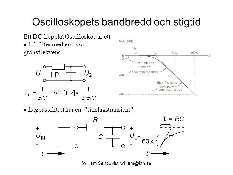 Oscilloskopets bandbredd och stigtid