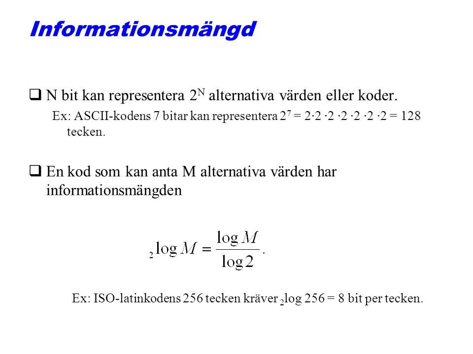 Informationsmängd N bit kan representera 2N alternativa värden eller koder.