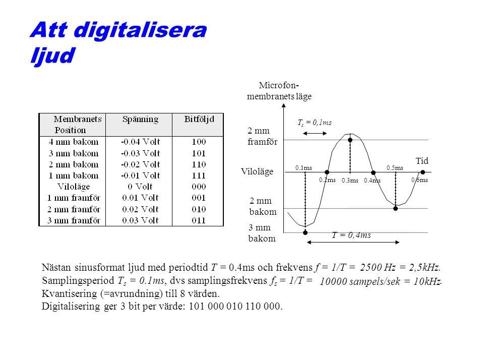 Att digitalisera ljud Nästan sinusformat ljud med periodtid T =
