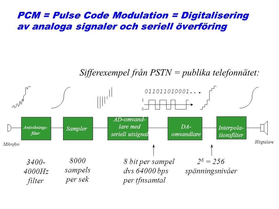 Sifferexempel från PSTN = publika telefonnätet: