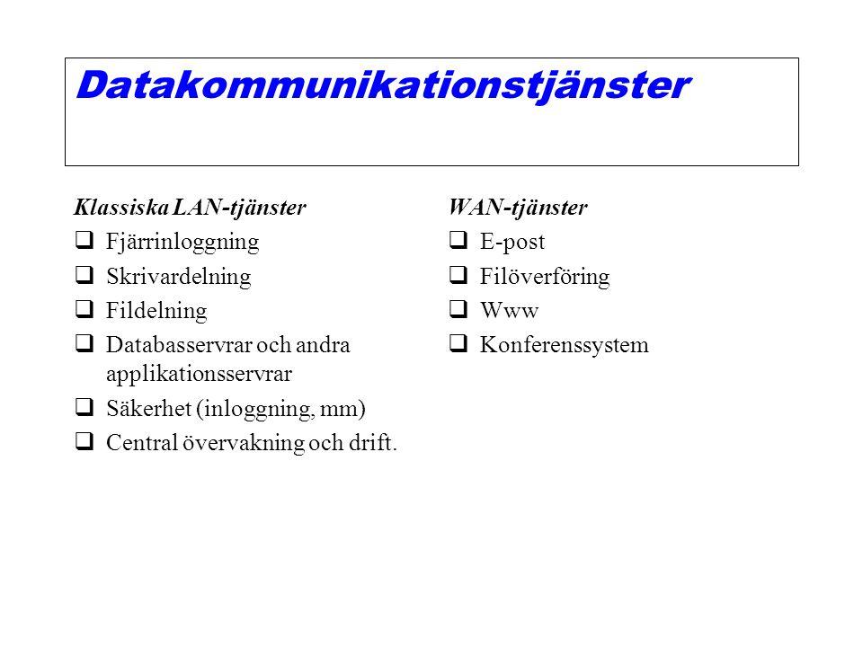 Datakommunikationstjänster
