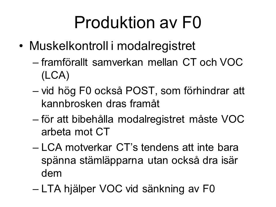 Produktion av F0 Muskelkontroll i modalregistret
