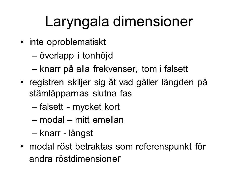 Laryngala dimensioner