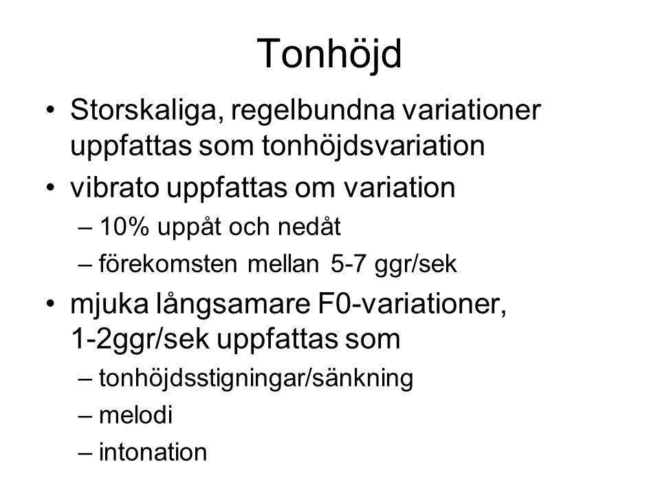 Tonhöjd Storskaliga, regelbundna variationer uppfattas som tonhöjdsvariation. vibrato uppfattas om variation.