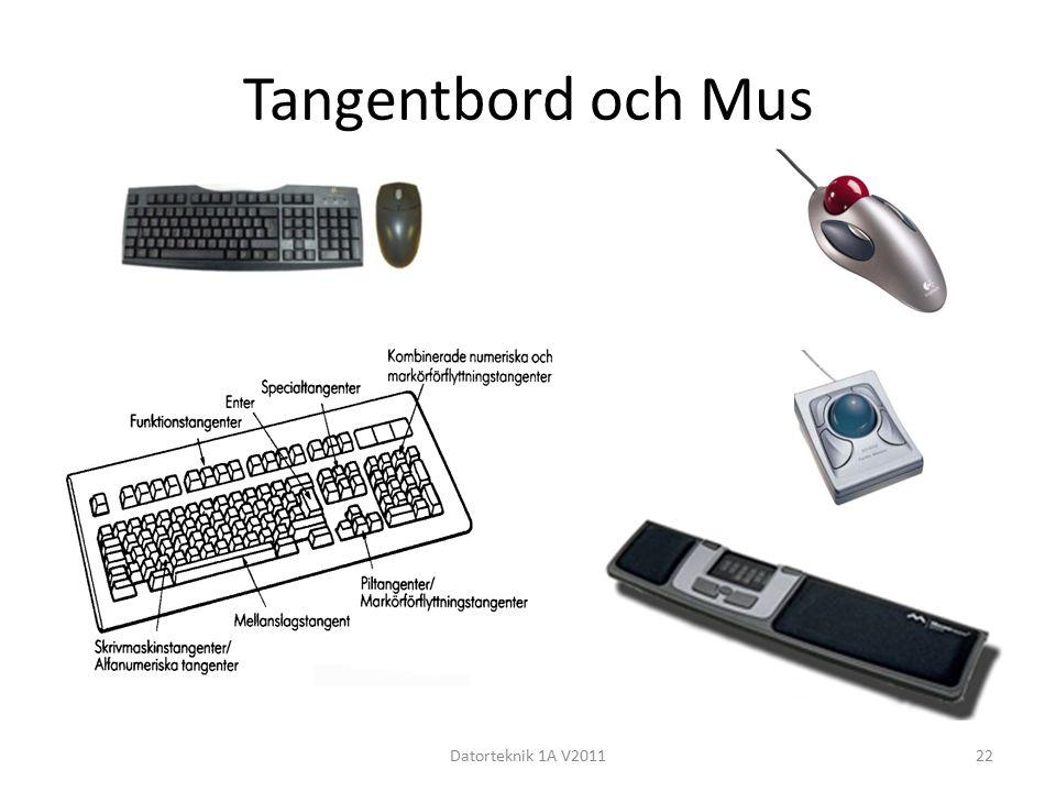 Tangentbord och Mus Datorteknik 1A V2011
