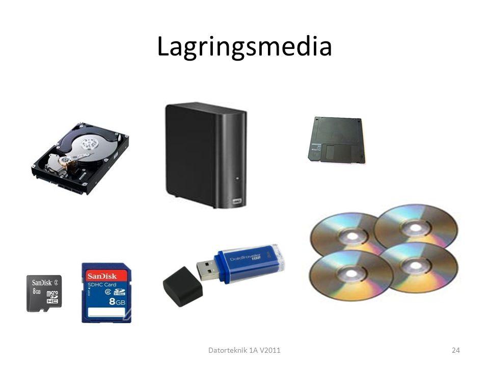Lagringsmedia Datorteknik 1A V2011