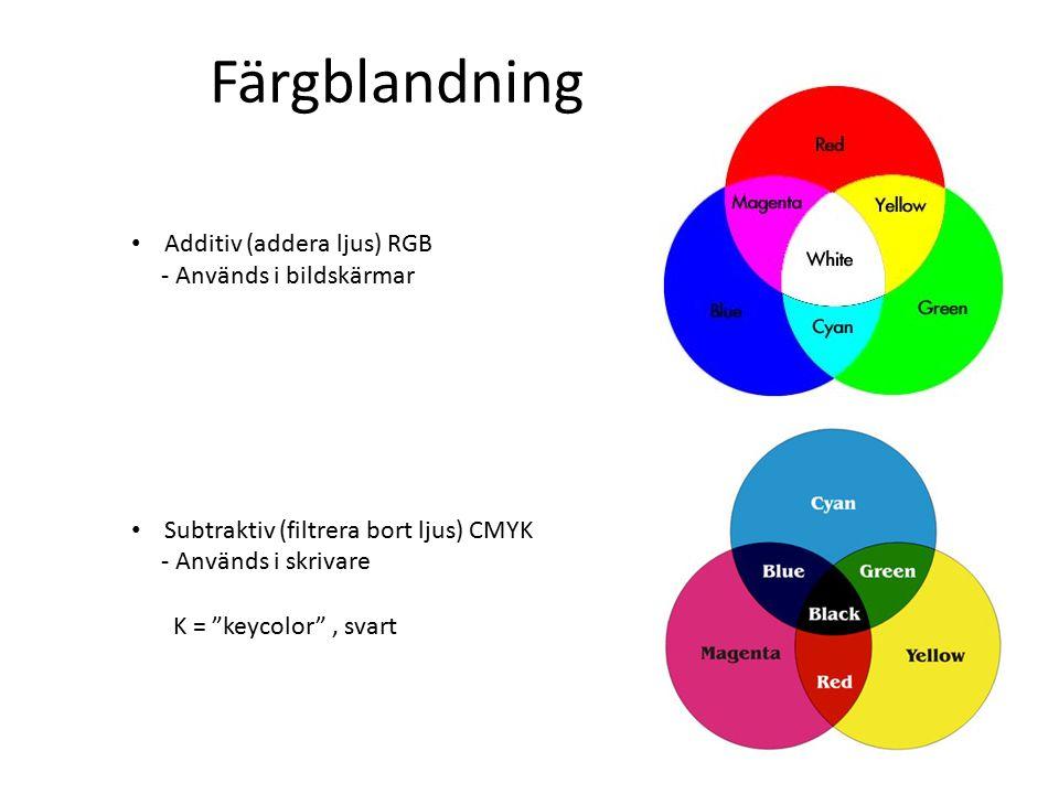 Färgblandning Additiv (addera ljus) RGB - Används i bildskärmar