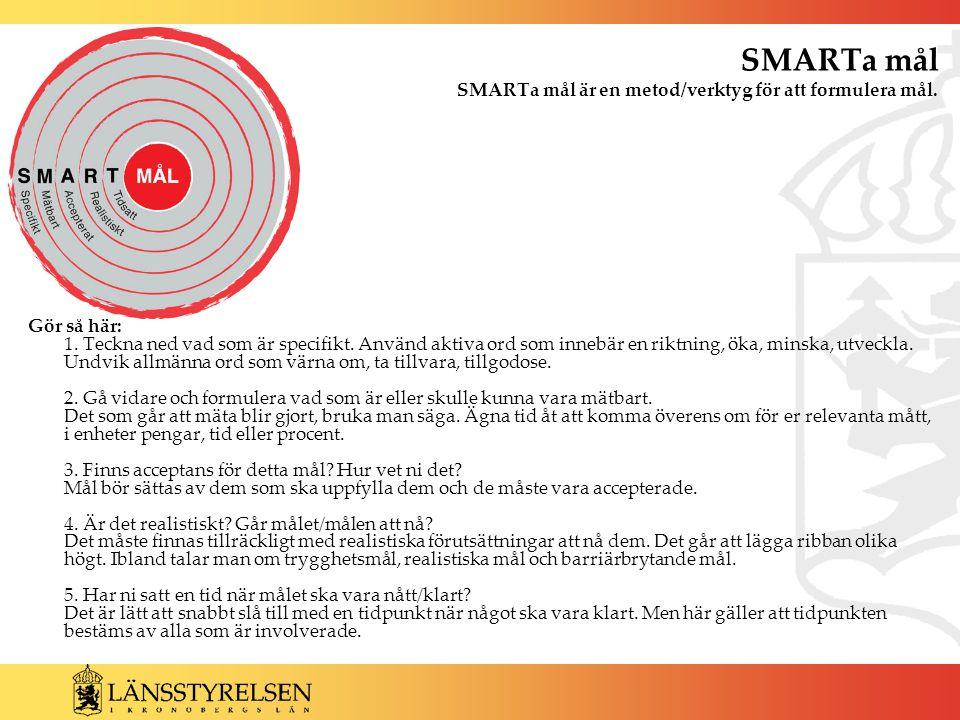 SMARTa mål SMARTa mål är en metod/verktyg för att formulera mål.