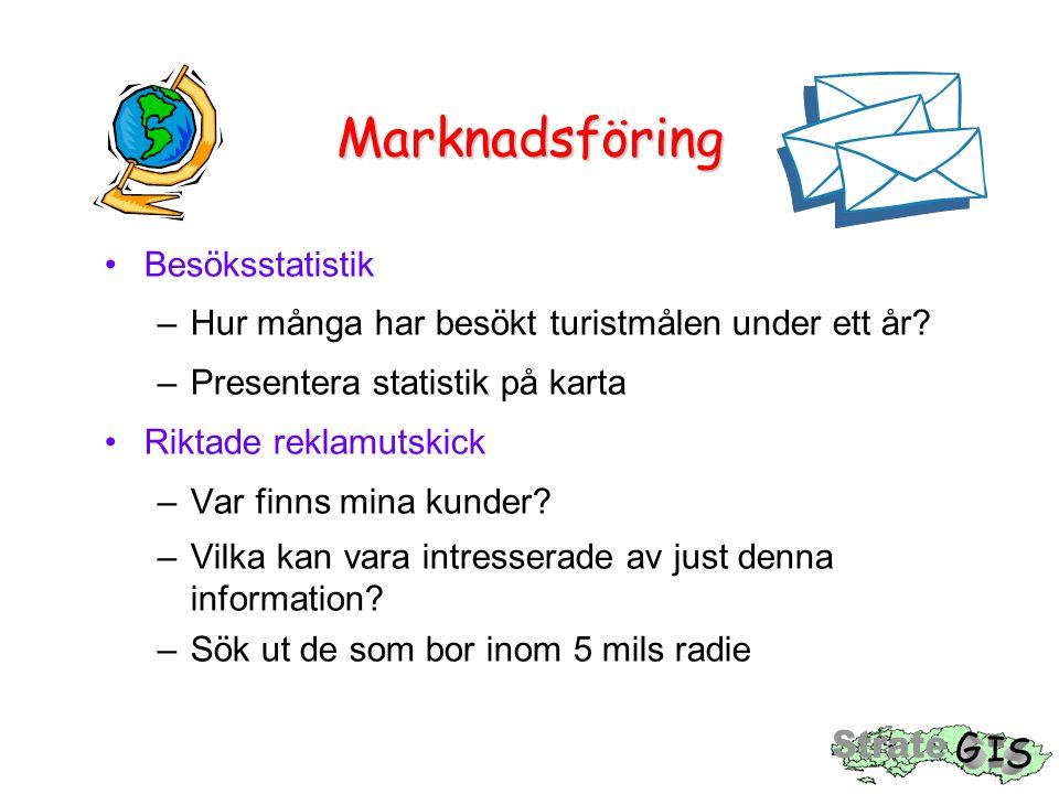 Marknadsföring Besöksstatistik