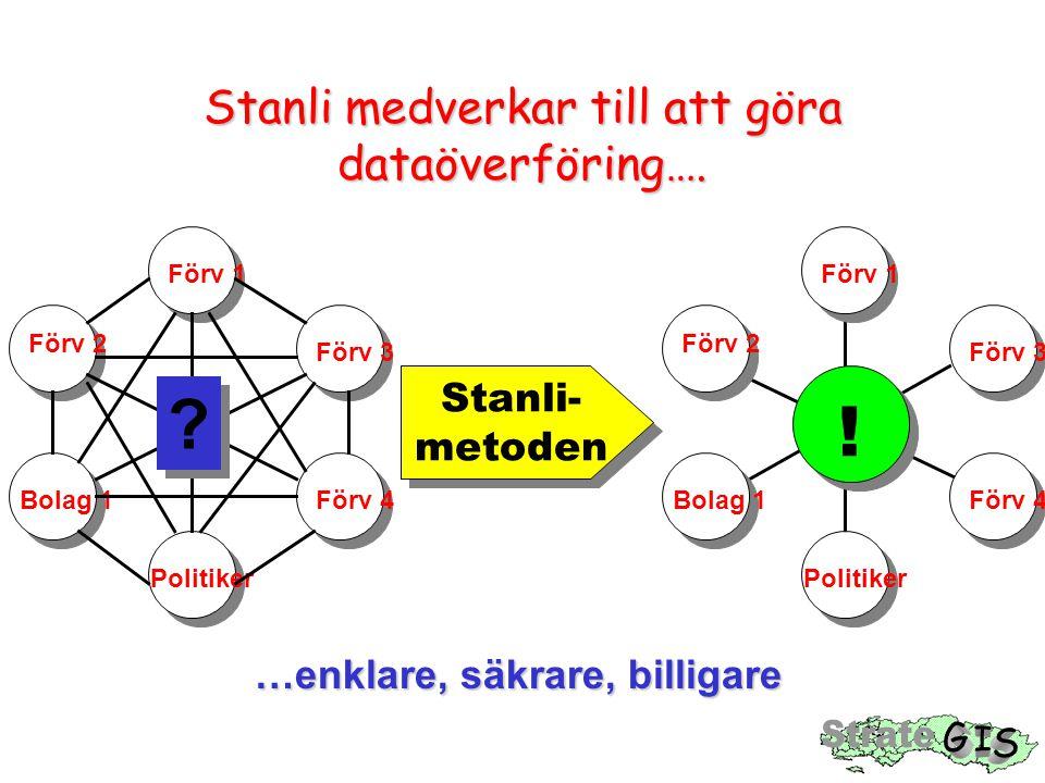 Stanli medverkar till att göra dataöverföring….