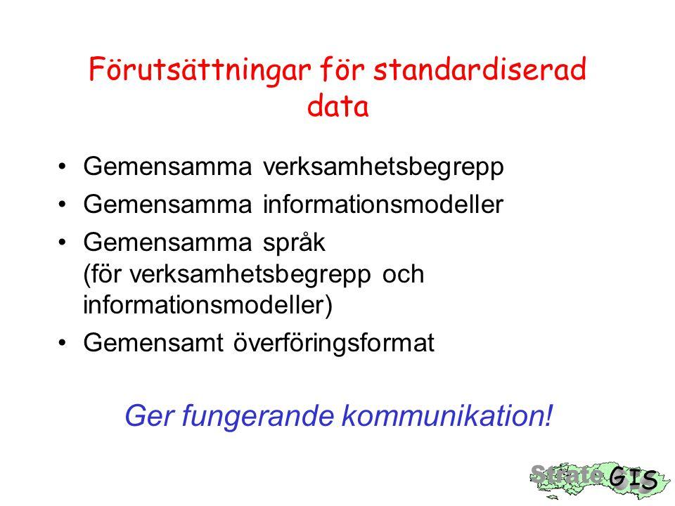Förutsättningar för standardiserad data
