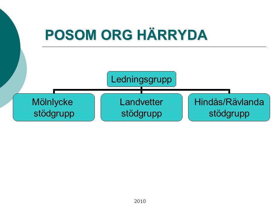 POSOM ORG HÄRRYDA 2010